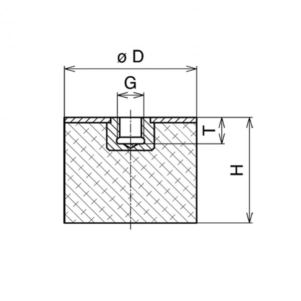 Gummi-Metall-Puffer Typ E 20x25mm / M6x6 IG