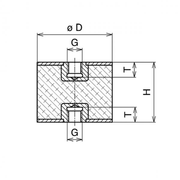 Gummi-Metall-Puffer Typ C 60x30mm / M10x10 IG